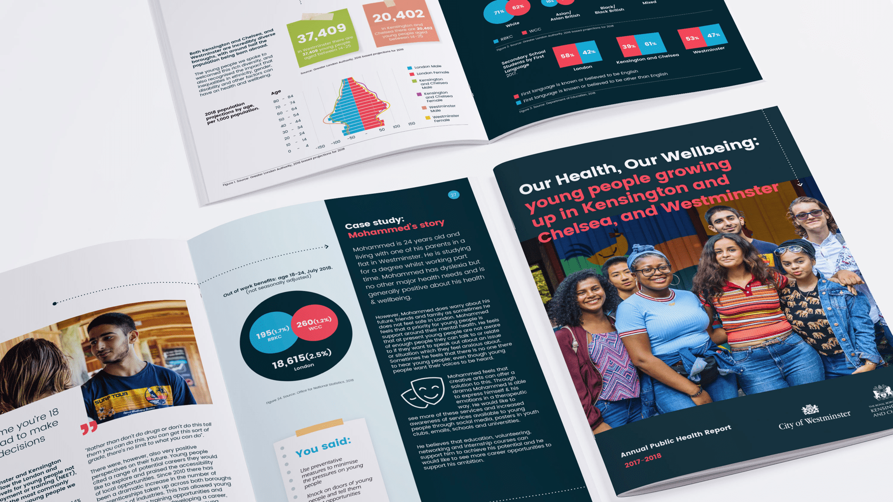 9 tips for designing a great annual report